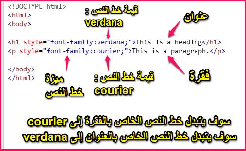 دورة تعلم واحتراف HTML حوحو image10.png