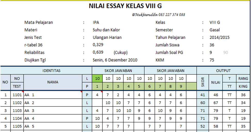 validitas soal essay Latihan soal uas bahasa inggris kelas 9 semester 1 kurtilas - download as pdf file (pdf), text file (txt) or read online bahsa inggris, latihan ulangan.