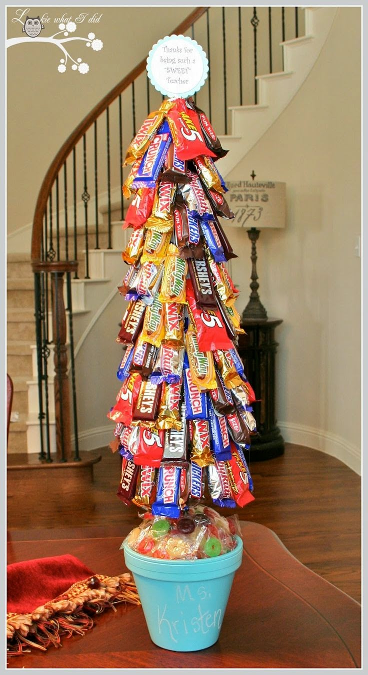 How to Make a Candy Topiary Tree forecast