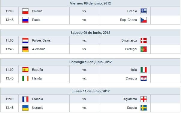 Así se jugará la Jornada 1 de la Eurocopa 2012