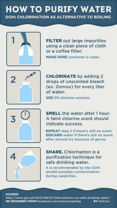 How To Purify Drinking Water When Contaminated With Germs