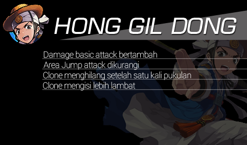 Hero Reform Hong Gil Dong