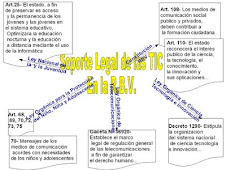 Base legal de las TIC en la R.B.V.