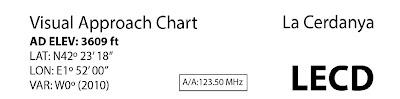 Descarregeu el PDF de la Visual Approach Chart LECD.