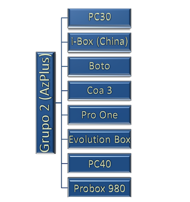 receptor - SAIBA EM QUAL GRUPO DE SERVIDOR SEU RECEPTOR ESTA Grupo%2B2%2Bazplus
