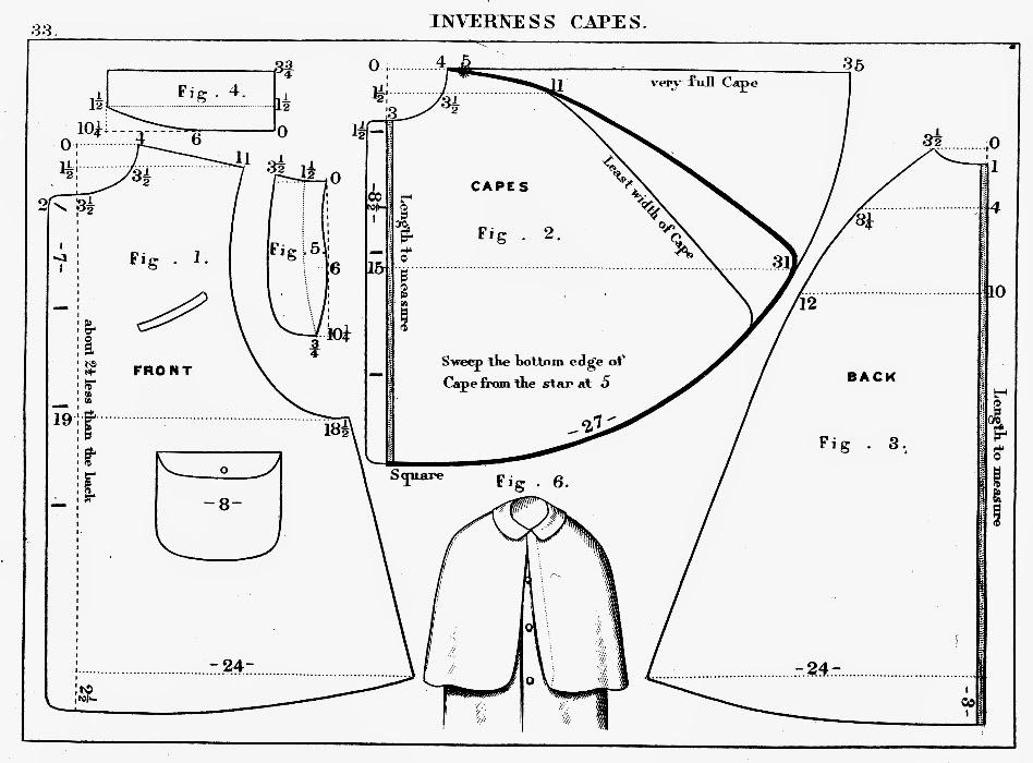 Выкройка юбок изо льна
