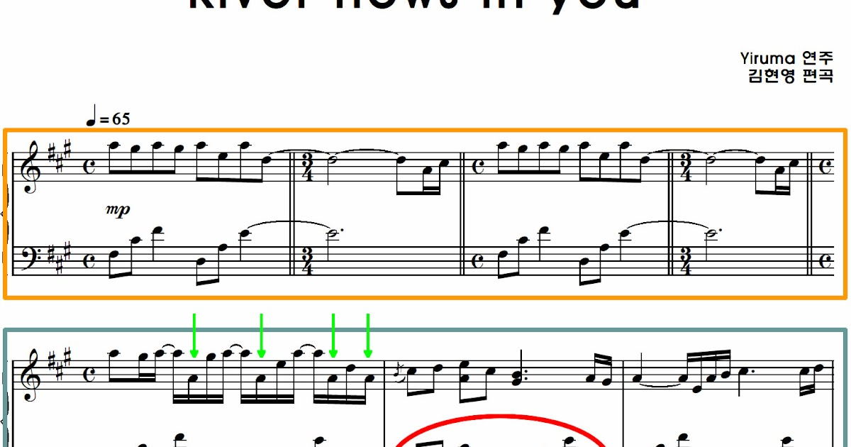 21 Analysis Of A Composition For Piano Solo Piano Feeling Blog