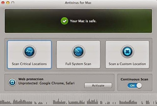 Bitdefender Antivirus Mac License Key