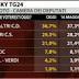 Ultimo sondaggio politico elettorale Tecnè sulle intenzioni di voto degli italiani