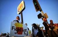 ΗΠΑ Η κατάρρευση του μύθου των φαστ-φουντ