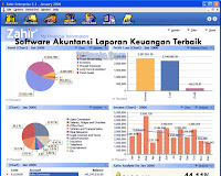 Software Akuntansi Laporan Keuangan Terbaik