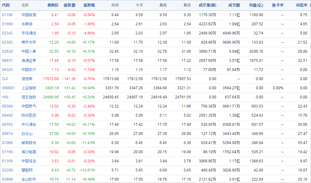 中国株コバンザメ投資ウォッチ銘柄watch20150126