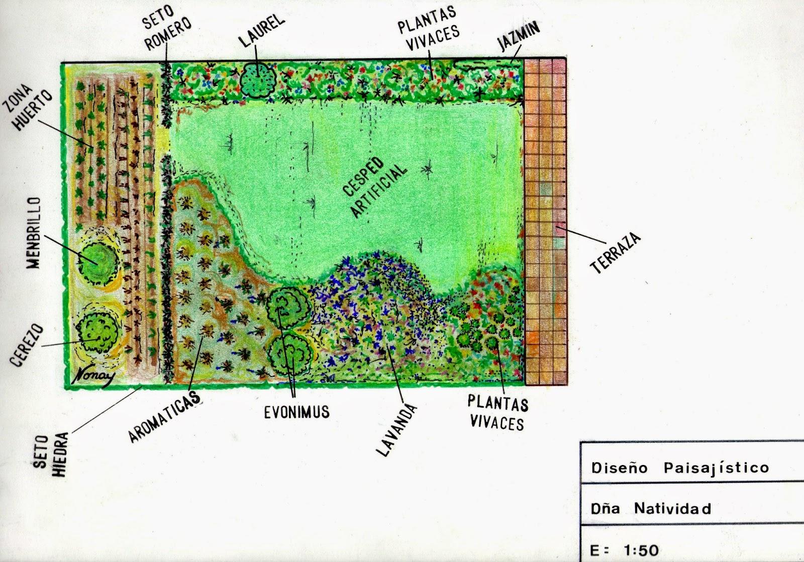 Jardineria eladio nonay proyecto y dise o de jardines for Planos de jardines