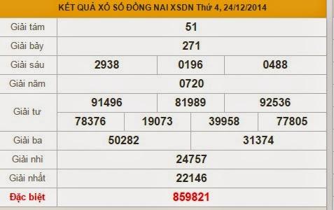 Cập nhật kết quả xo so dong nai ngay hôm nay 24/12/2014: