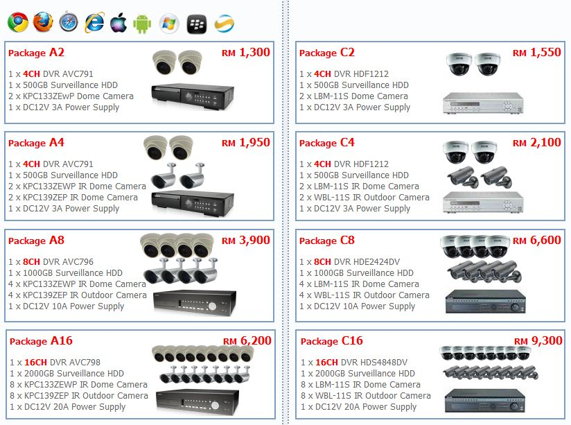 Home Security Camera Systems Malaysia