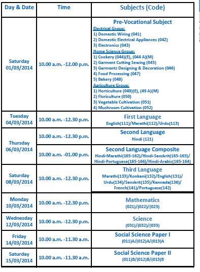 Goa SSC / 10th Timetable 2016 Exam Date Sheet ~ xyz results