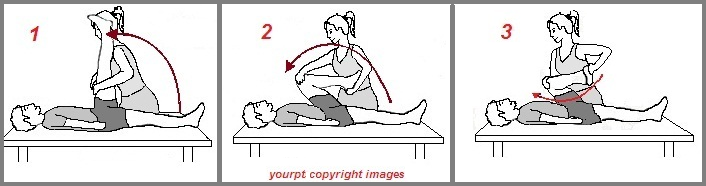 soft Tissues stretching exercise