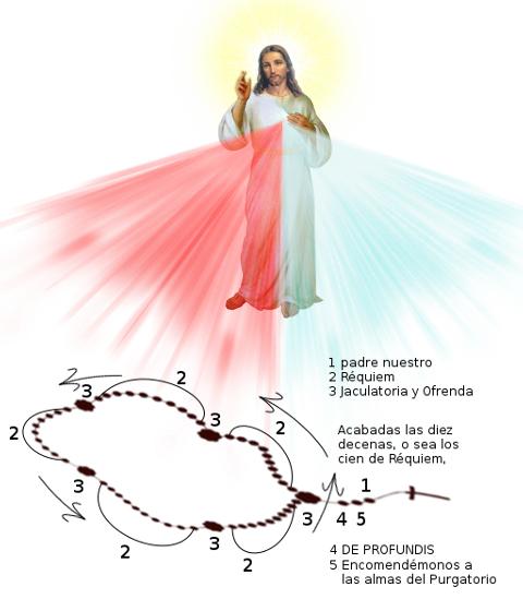 divina misericordia pide oracion por las amas del purgatrio