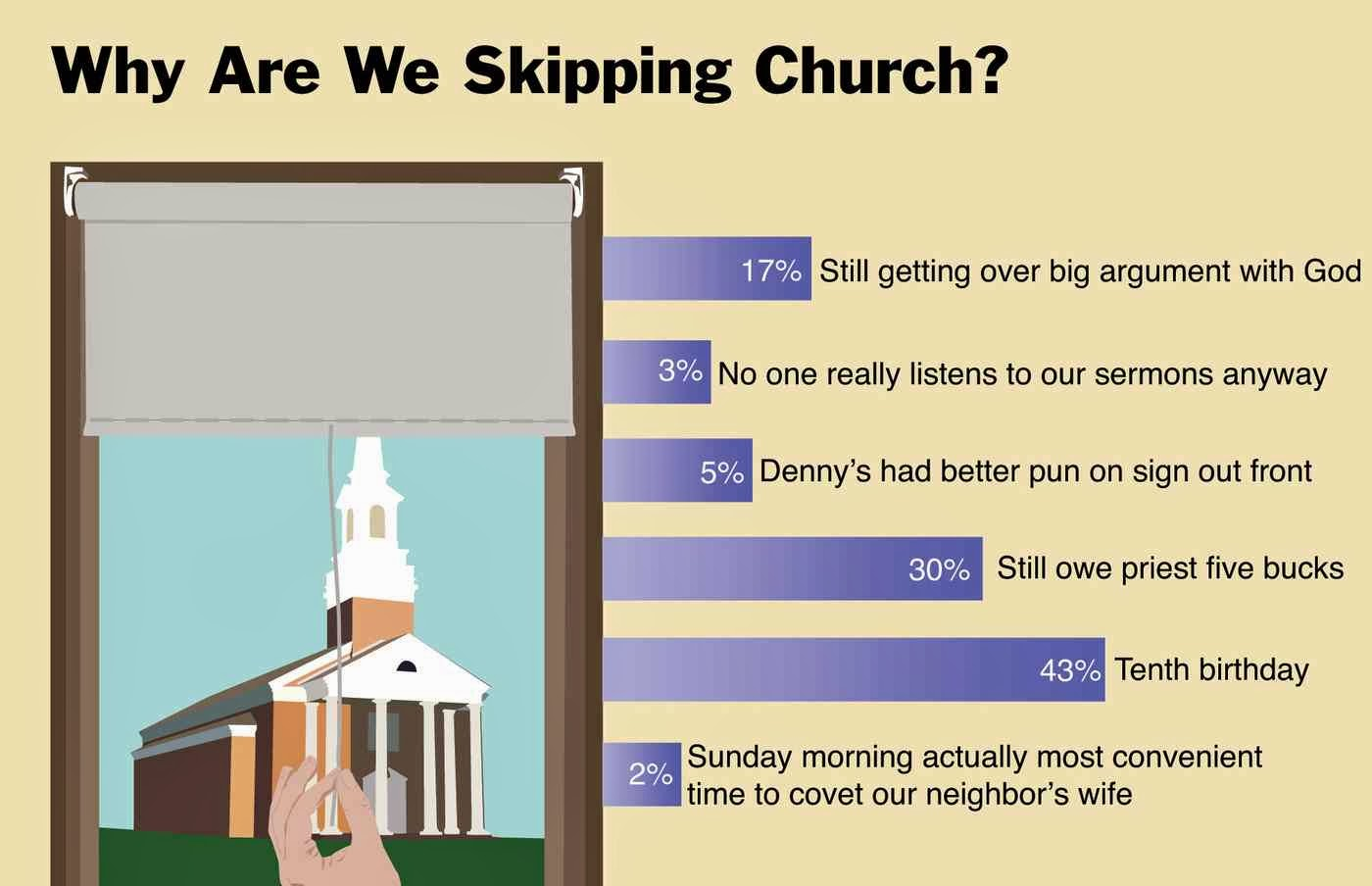 Why not go to church 99