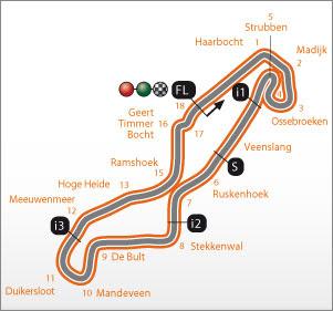 Gambar Sirkuit Moto GP Assen