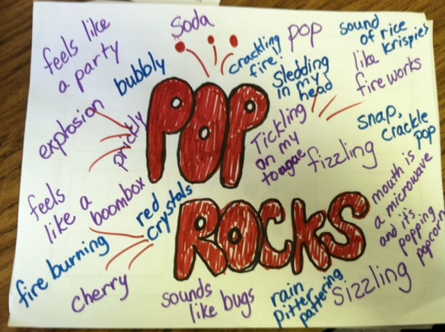 tales from a k classroom descriptive writing pop rocks the children were givene a very small amount of this candy you should have seen the looks on their faces when the candy started to fizzle