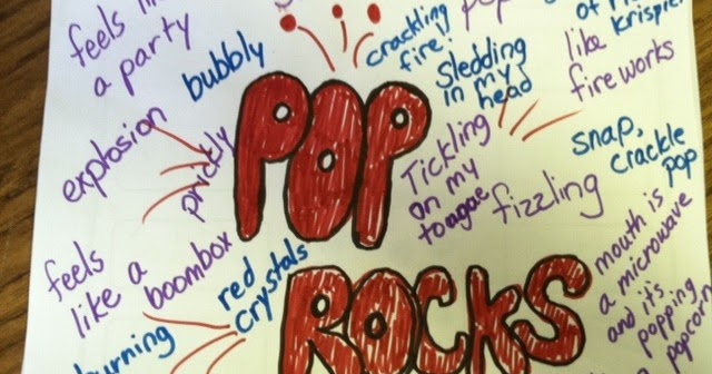 Tales From a K-1 Classroom: Descriptive Writing with POP ROCKS