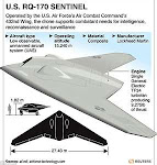 The RQ-170 Capture by Iran Marks the End of the USA Empire