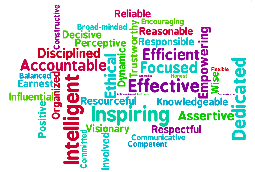 Qualities of an excellent student essay
