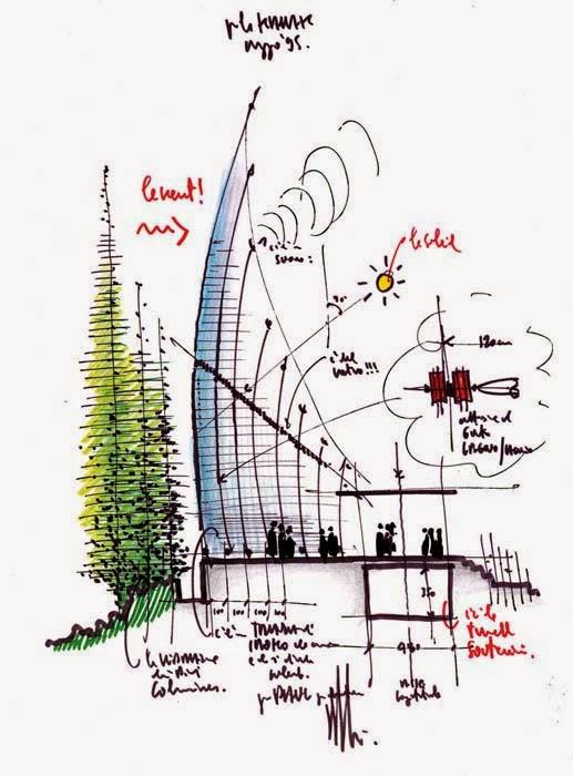 architettura take away un 39 architettura schizzata