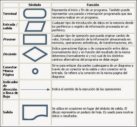 tutoriales basicos de inkscape pdf