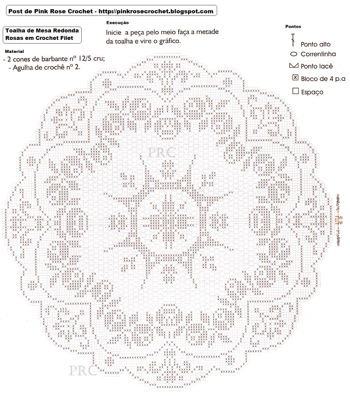 Modelo De Toalha De Mesa Redonda   Guirlanda De Rosas Em Croche File
