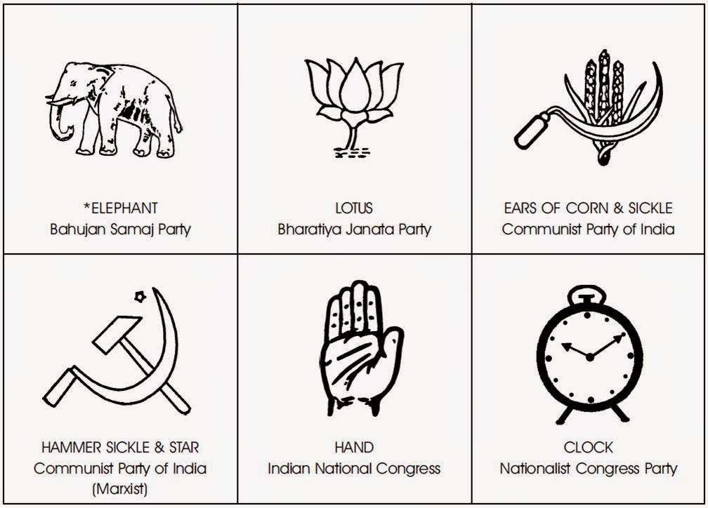 Symbols Of Indian Political Parties