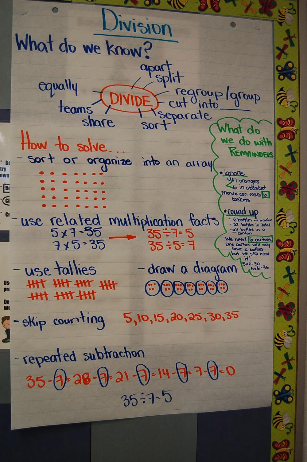 Long Division and Repeated Subtraction
