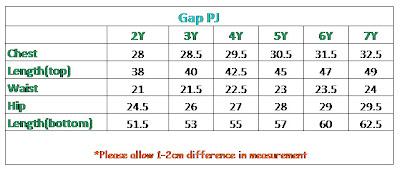 Gap PJ