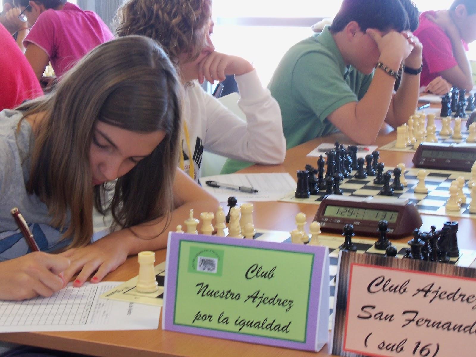 Nuestro ajedrez en europa i encuentro entre nuestros - Tableros sanz madrid ...