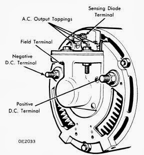 Mitsubishi Alternator Parts Diagram together with Omc Marine Alternator Wiring Diagram further Chrysler Alternator Wiring Diagram together with Mitsubishi Alternator Parts Diagram besides Yanmar Ignition Wiring Diagram. on motorola alternator wiring diagram