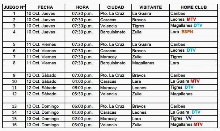 Deportes calendario lvbp juegos para hoy 10 de octubre Horario de partidos de hoy