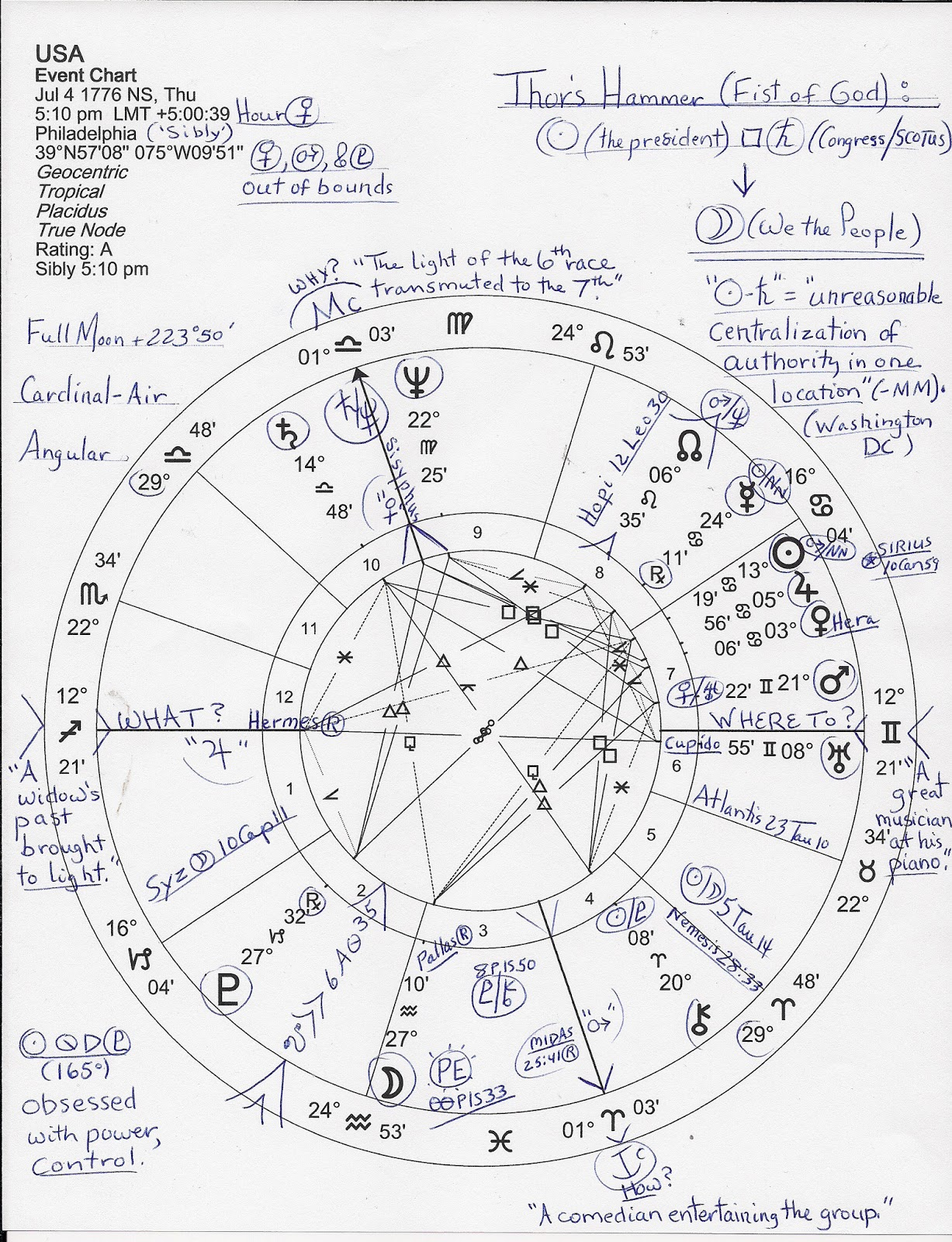 Stars over washington us natal chart w thors hammer sun a fated planetary pattern called thors hammer aka fist of god may be seen in the natal horoscope july 4 1776 of america between the sun saturn square nvjuhfo Gallery