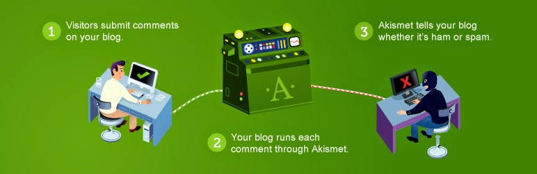 10 Tips Vital dan Alat untuk Memerangi Komentar Spam di WordPress.