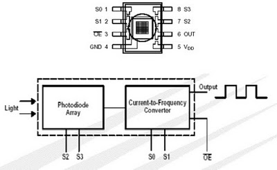 COLOR SENSOR CIRCUIT HTTP WWWOPROCOUK KINGBRIGHTELECTRONIC ... on battery color code, ignition switch color code, map color code, air conditioning color code, cap color code, a/c color code, spark plugs color code, thermostat color code, tail light color code,