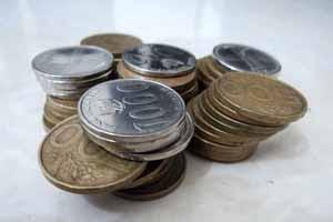 personal Loans Amortization