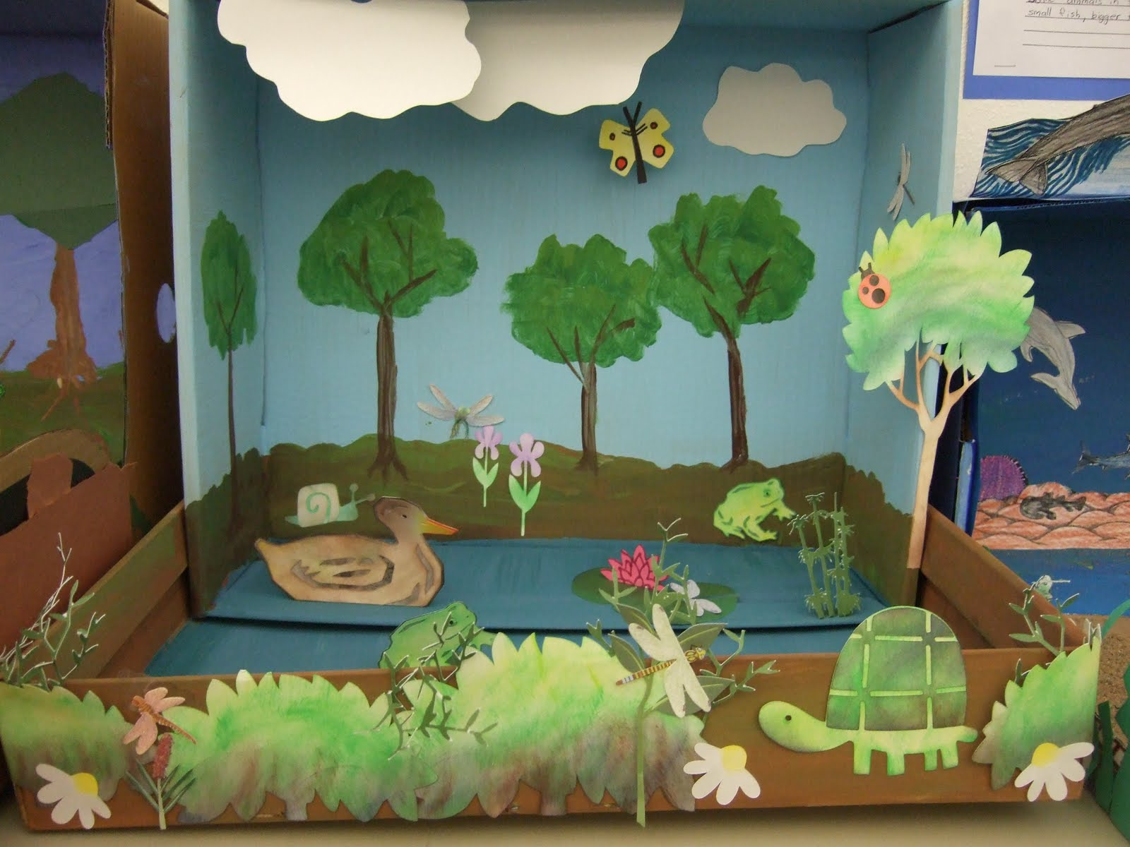 The Inspired Classroom: Ecosystem Dioramas
