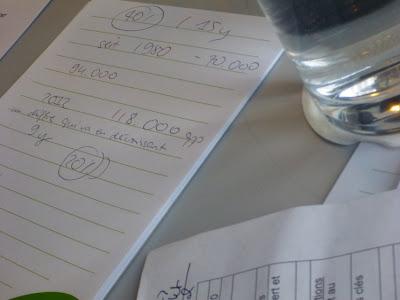 Wasserglas und Notizzettel