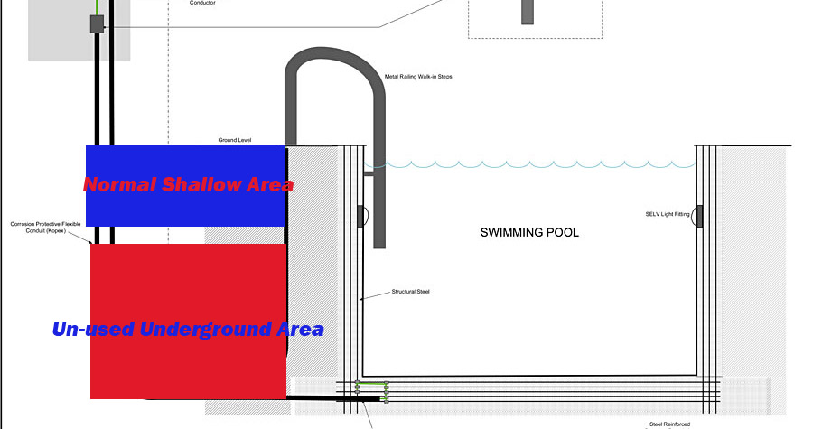 Final Major Project Swimming Pool Designers