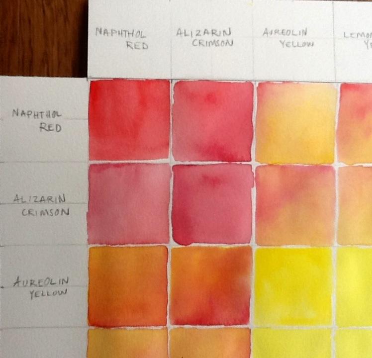 Paint Watercolor Create December 2012