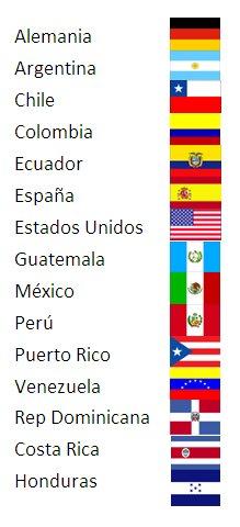 Naciones que nos visitan