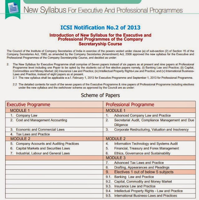 THE INSTITUTE OF COMPANY SECRETARIES OF INDIA - New Syllabus For Executive And Professional Programmes of the Company  Secretaryship Course