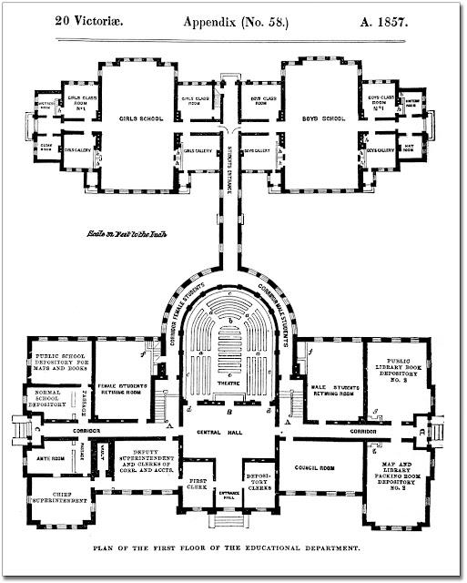 Architecture Floor Plans