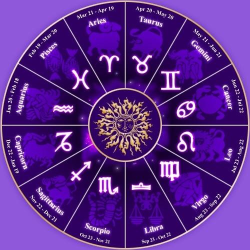 Ramalan Zodiak Hari Ini 4 Oktober 2012