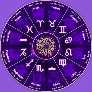 Ramalan Zodiak 23 september 2012